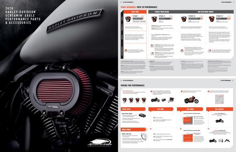 Harley-Davidson Screamin Eagle Katalog 2020 / Kataloge ...